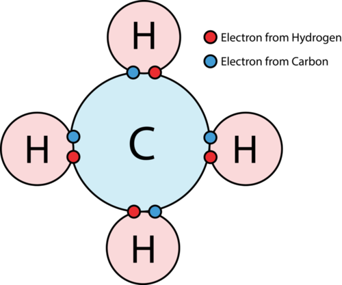 Diagram of methane