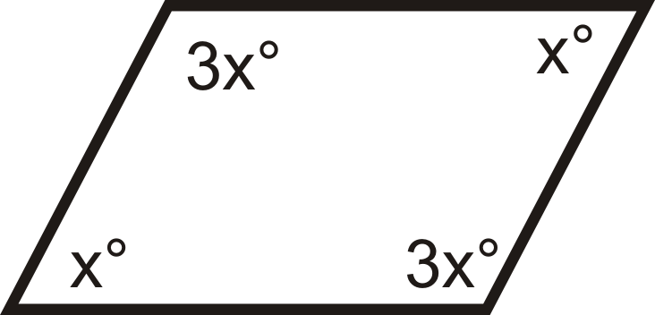Properties of Parallelograms – Properties of Parallelograms Worksheet
