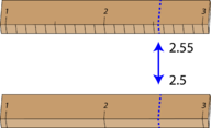 Uncertainty in measurement on a ruler