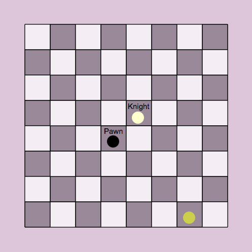 Composition of Transformations: Knight Takes Pawn