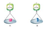 How Many Pounds