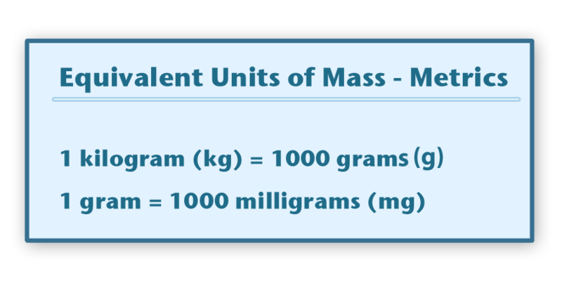 Metric Units Of Mass And Capacity Ck 12 Foundation
