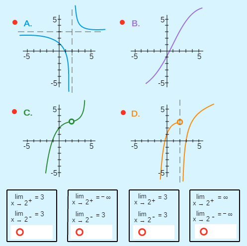 One Sided Limits and Continuity: Limit Notation and Graphs