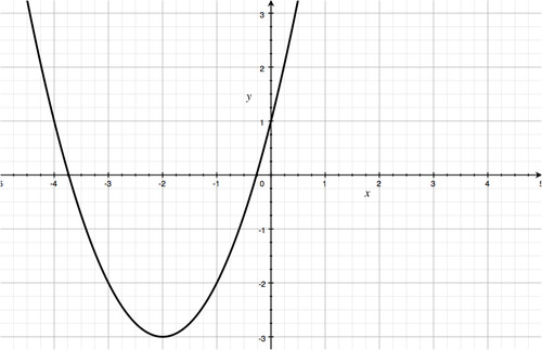 Answers - Ch 2: Functions and Graphs   CK-12 Foundation