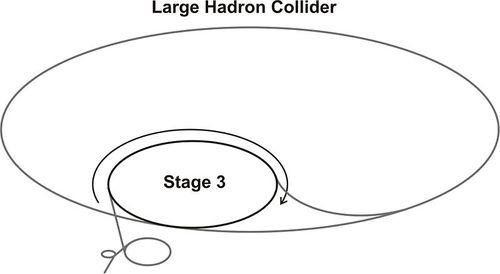LHC Stage 4