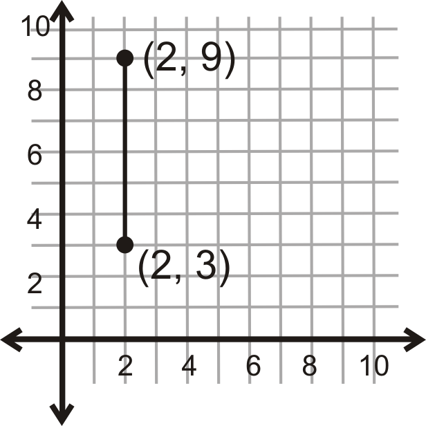 Line Segments Read Geometry Ck 12 Foundation