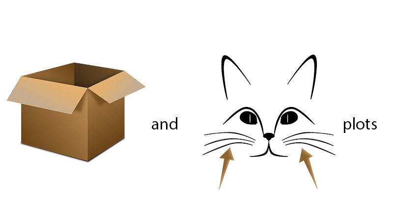Box And Whisker Plots Read Statistics Ck 12 Foundation