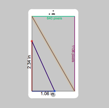 Pythagorean Theorem and Pythagorean Triples: Phone Pixels
