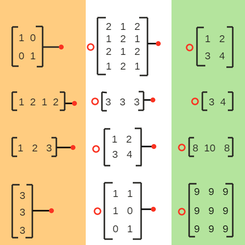 Matrix Algebra: Matrix Match