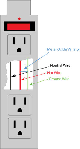 Diagram of a surge protector