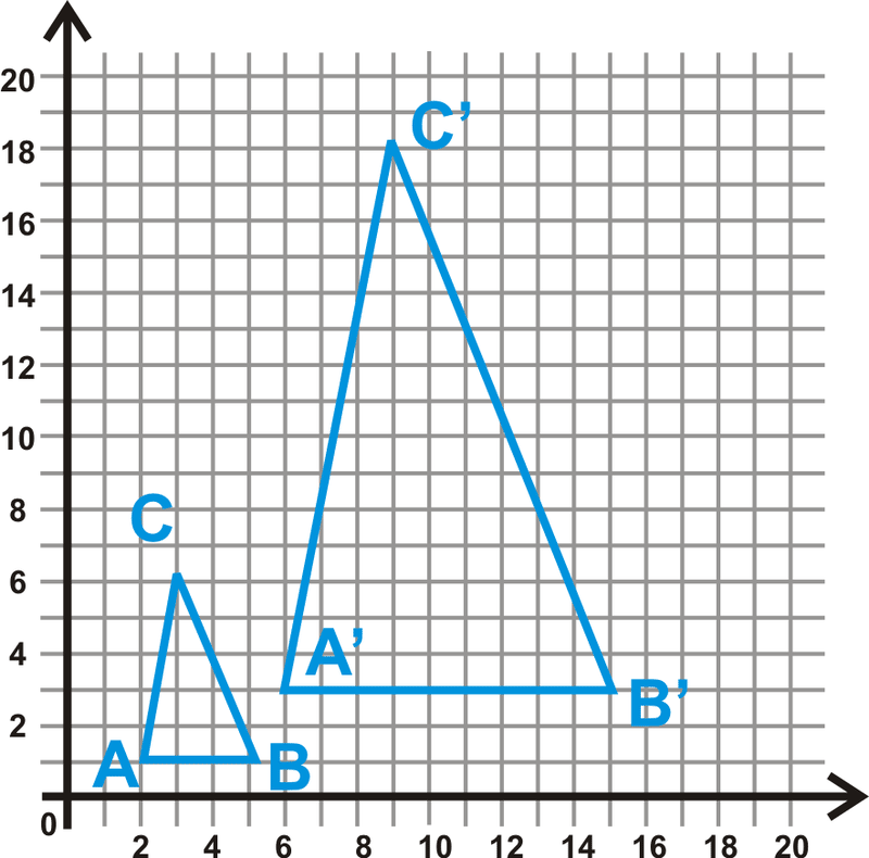 Dilation in the Coordinate Plane ( Read ) | Geometry | CK-12 ...