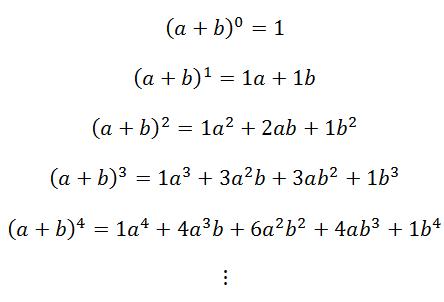 Binomial Theorem | CK-12 Foundation