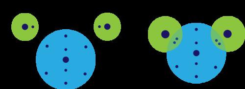 Bonds between hydrogen and oxygen atoms in water