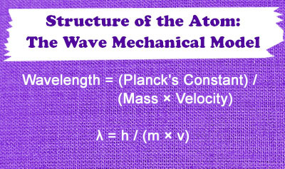 Structure of the Atom: The Wave Mechanical Model