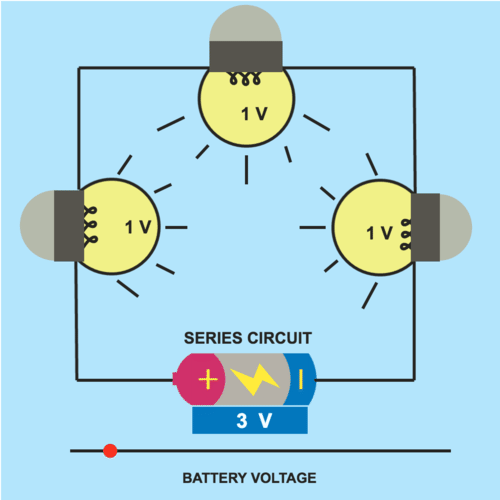 Series Circuits: Voltage Drops