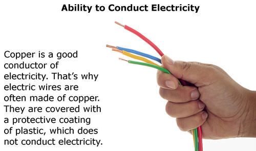 Copper wires can conduct electricity well
