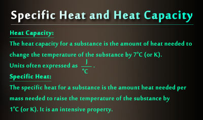 Specific Heat and Heat Capacity - Overview