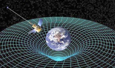 The Theory of General Relativity Quiz