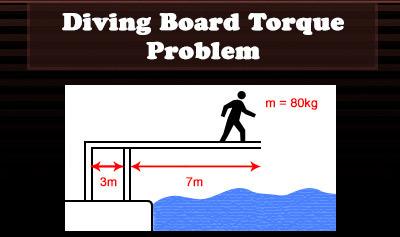Diving Board Torque Problem