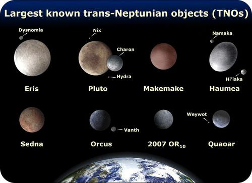 Image of the largest known Trans-Neptunian dwarf planets