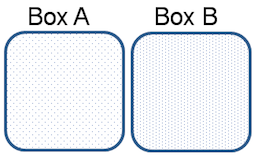 Comparing volumes of two boxes of air