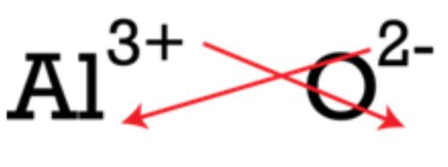 Crisscross method for aluminum oxide
