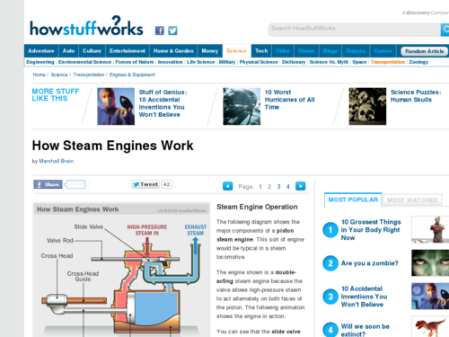 How Steam Engines Work