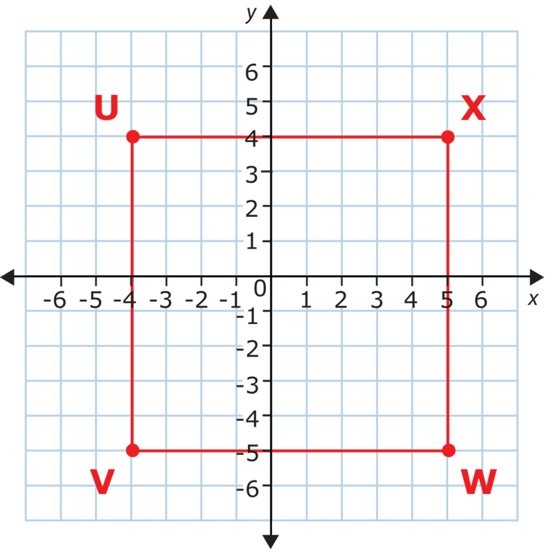 how to read 8 digit grid coordinates