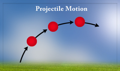Projectile Motion Quiz - MS PS