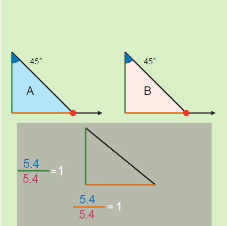 Similar Sides, Similar Triangles