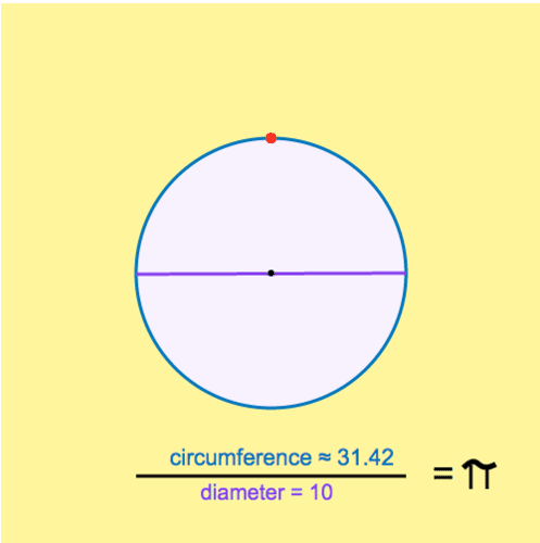 Diameter or Radius of a Circle Given Circumference