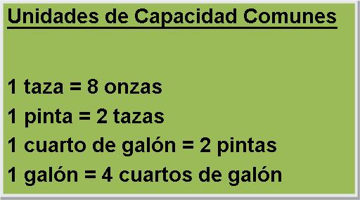 Conversión de unidades comunes de medida en situaciones de la vida ...