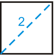 Area and Perimeter of Regular Polygons