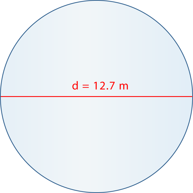 circumference of a circle ck12 foundation