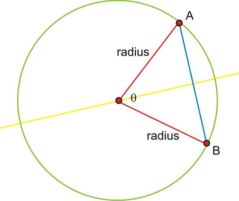 Length of a Chord ( Read ) | Trigonometry | CK-12 Foundation