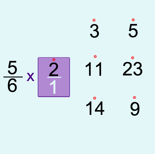 Multiplication of Fractions by Whole Numbers