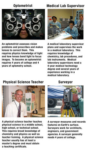 Careers in chemistry and physics