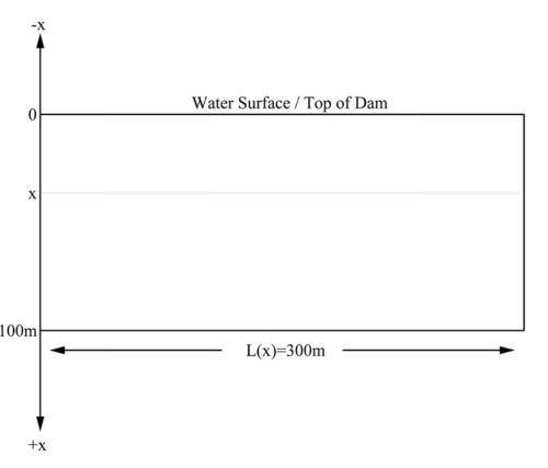 Fluid Pressure ( Read ) | Calculus | CK-12 Foundation
