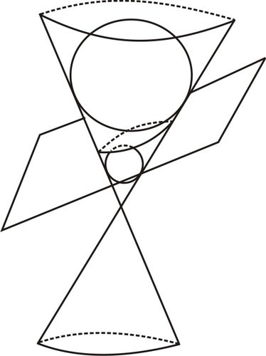 Conic Sections and Dandelin Spheres