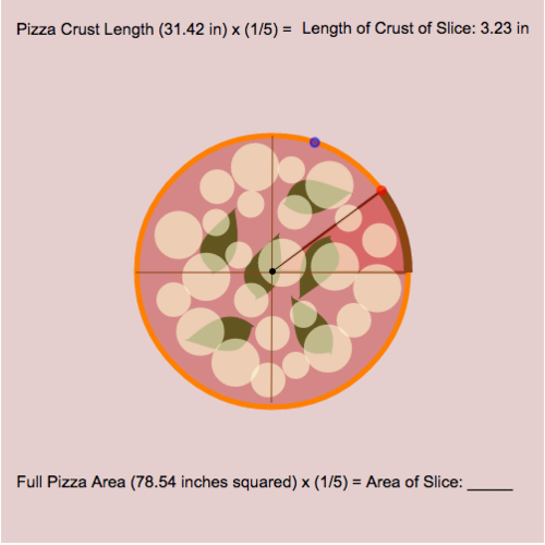 Linear Equations: Paying for a Slice of Pizza