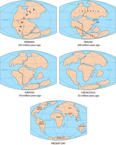 The breakup of the supercontinent Pangaea