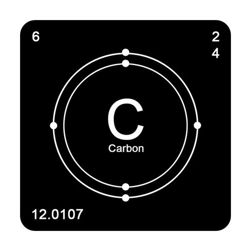 Significance of Carbon