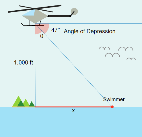 Trigonometry Word Problems: Helicopter Angle of Depression Rescue
