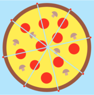 Conjectures and Counterexamples: An Extra Slice!