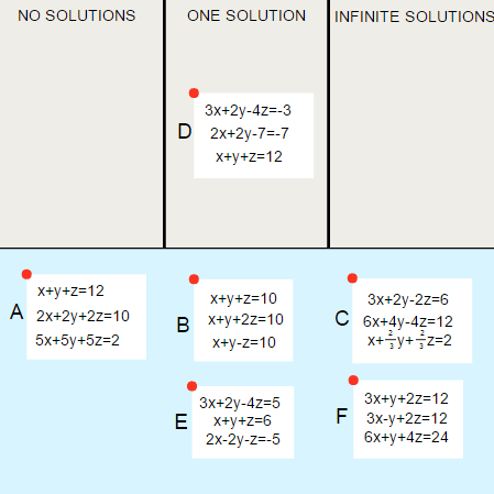 Systems Of Linear Equations in Three Variables: Number of Solutions