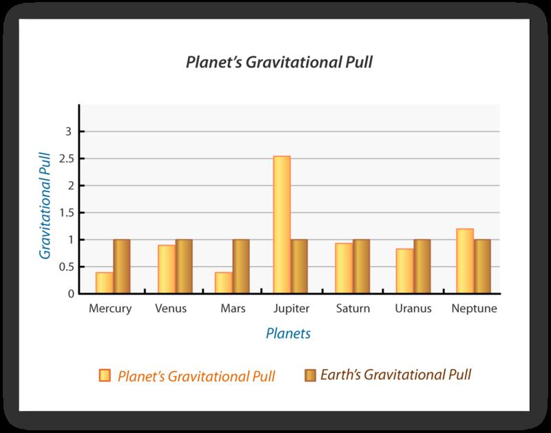 Bar Graphs and Line Graphs | CK-12 Foundation