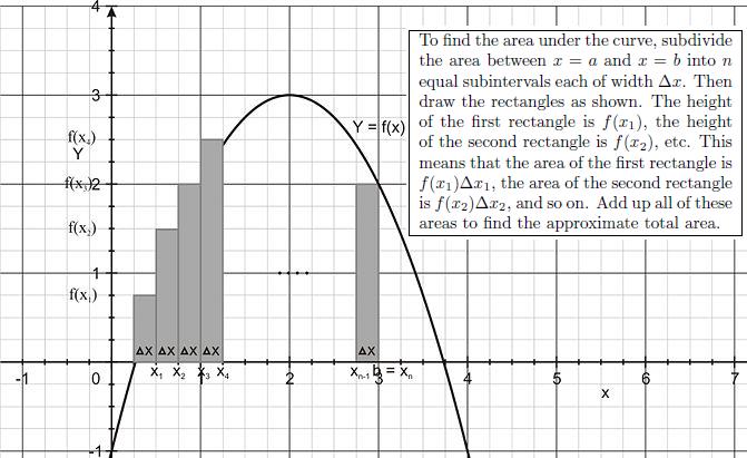 Integration: The Area Under the Curve | CK-12 Foundation