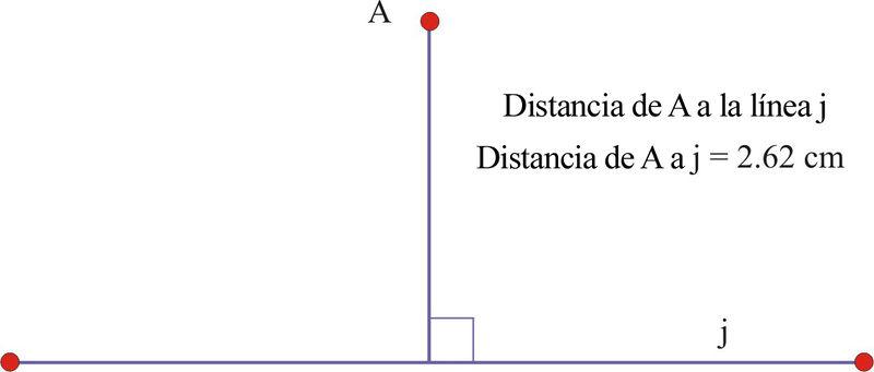 Bisectrices en el triángulo | CK-12 Foundation