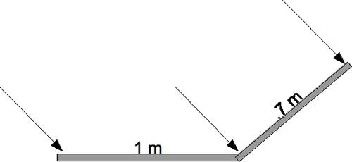 Angle of the Sun's Rays