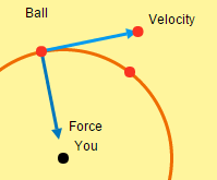 Centripetal Force Problems